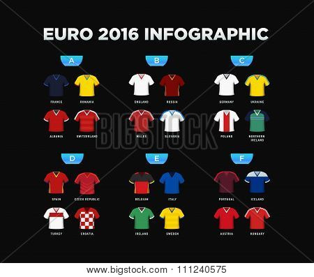Euro 2016 Tournament Draw Results. Vector Flat Style Infographic Set Of Football T-shirts.