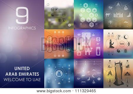 United Arab Emirates infographic with unfocused background