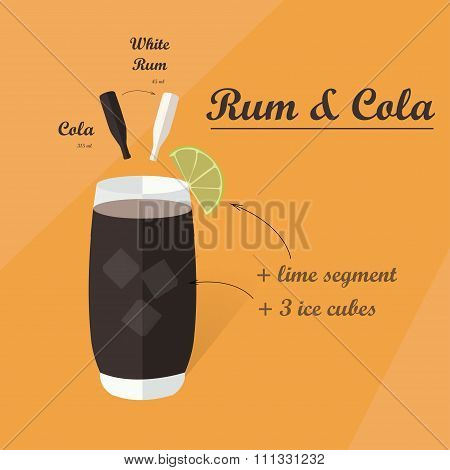 Cocktail Recipe, Vector
