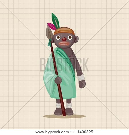 Aborigines Theme Elements