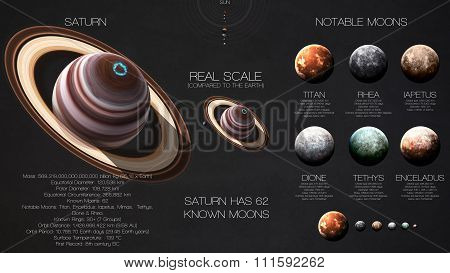 Saturn - High resolution infographics about solar system planet and its moons. All the planets avail