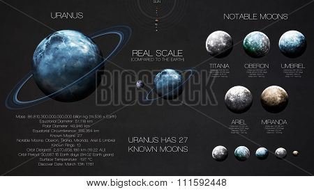 Uranus - High resolution infographics about solar system planet and its moons. All the planets avail