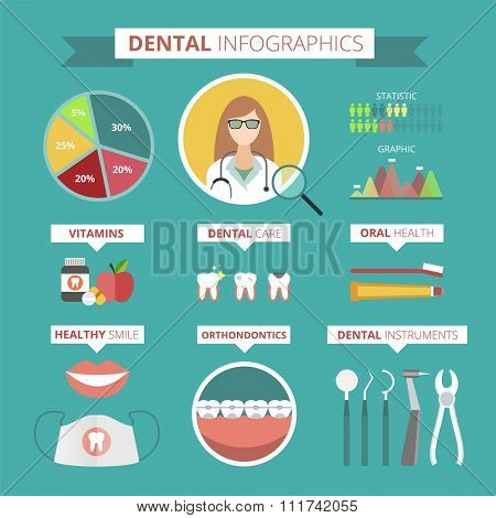 Dentist doctor infographic vector illustration. Dentist infographic tooth care vector. Dental care, tooth care tools, doctor office, tooth oral brush toothpaste. Dental infographic vector
