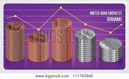 Uae Dirham Coins Stacks Chart