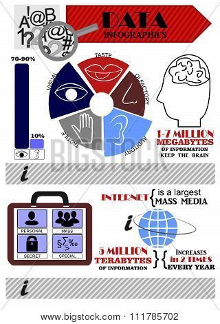 infographics on the topic of information