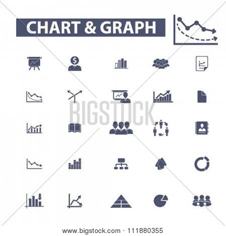 chart, graph, business presentation icons, marketing presentation  icons, signs vector concept set for infographics, mobile, website, application