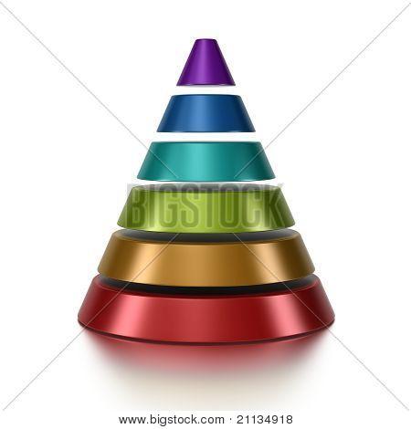 3D cone pyramid chart