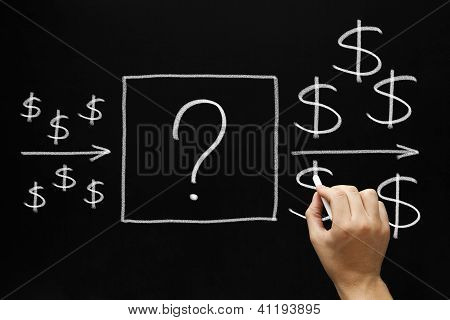 Investment Concept Blackboard