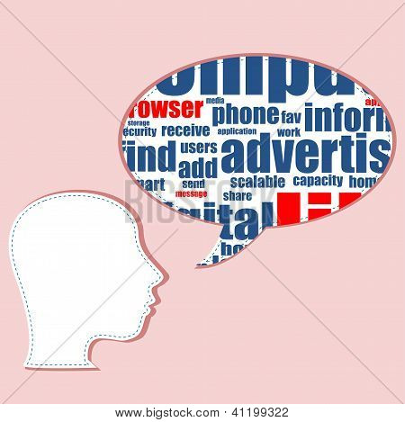 Word Cloud, Tag Cloud Text Business Concept. Head Silhouette With The Words On The Topic Of Social N