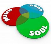 stock photo of soul  - The words Mind - JPG