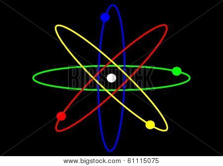 The model of the atom