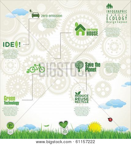 Modern ecology Design Layout