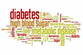 stock photo of sugar industry  - Diabetes illness concepts word cloud illustration - JPG