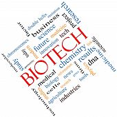 Biotech Word Cloud Concept Angled