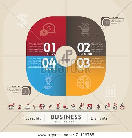 4P Business Marketing Concept Graphic Element