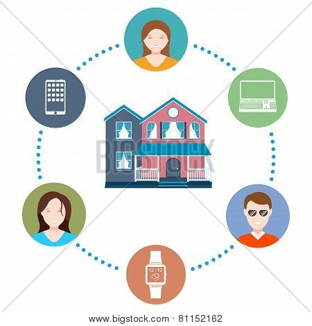 Vector Illustration Of A Smart Home