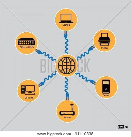 Networking, Connectivity, Internet or Communication