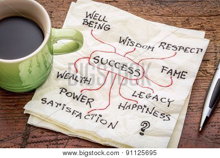 success concept or mindmap on a napkin with cup of coffee