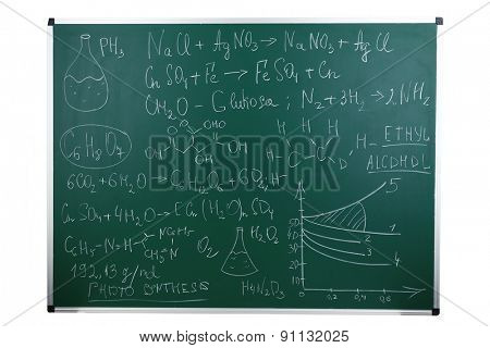 Maths formulas on chalkboard background
