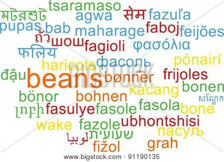Background concept wordcloud multilanguage international many language illustration of beans