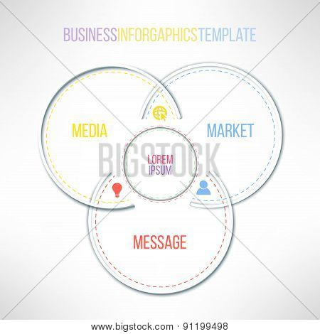 Vector circles infographics template. Message, market, media colorful options choice. Instruction or