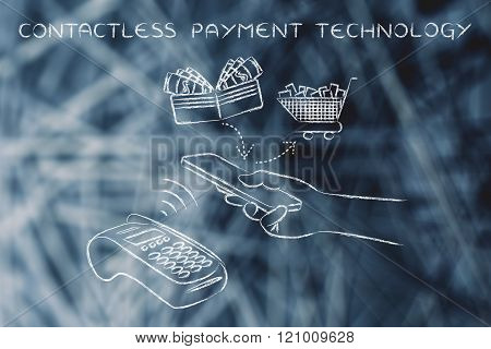 Customer Using Contactless Payment Technology Via Smartphone