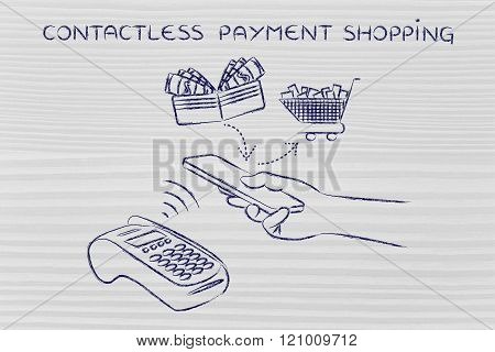 Customer Buying With Smartphone, Contactless Payment Shopping