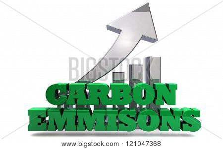 Carbon Emissions Increase