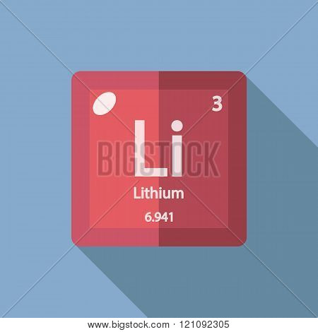Chemical element Lithium Flat