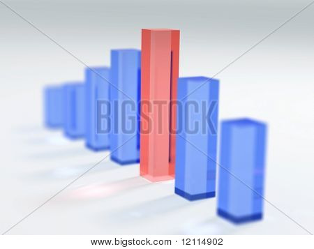 Gráfico de barras de sucesso