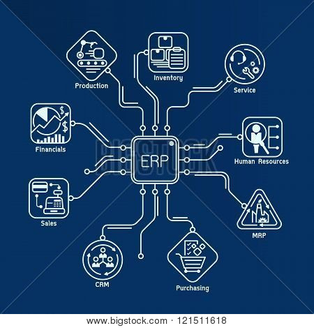 Enterprise Resource Planning (erp) Module Construction Flow Line Art Vector Design