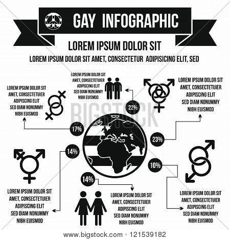 Gay family infographic. Gay family infographic art. Gay family infographic web. Gay family infographic new. Gay family infographic www. Gay family infographic app. Gay family infographic big. Gay family infographic best