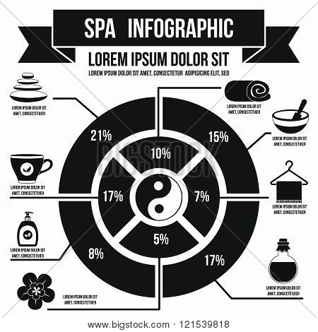 Spa infographic. Spa infographic art. Spa infographic web. Spa infographic new. Spa infographic www. Spa infographic app. Spa infographic big