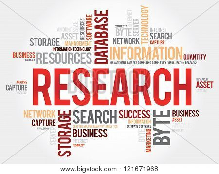 Research word cloud business concept, presentation background