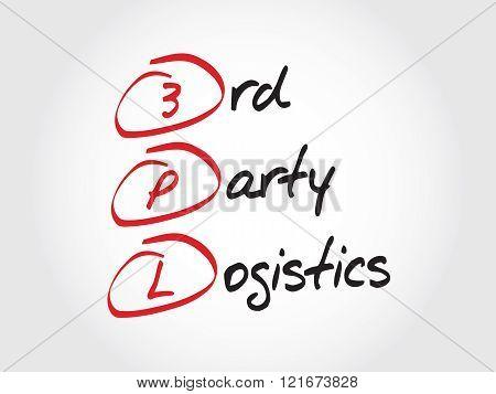 3Pl - 3Rd Party Logistics