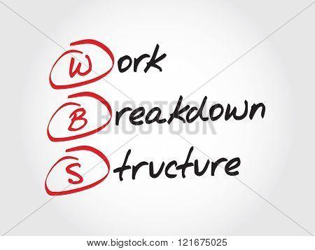 Wbs - Work Breakdown Structure