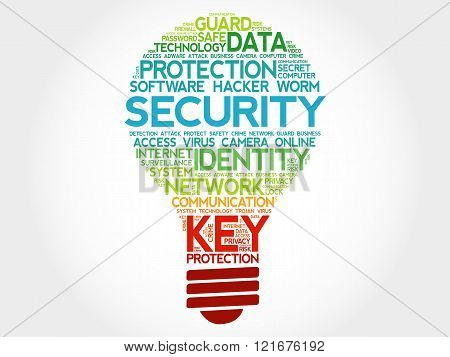 SECURITY bulb word cloud business concept, presentation background