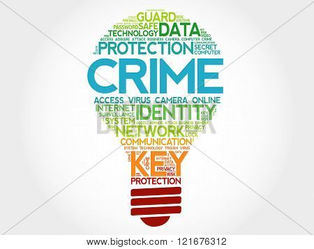 Crime bulb word cloud business concept, presentation background
