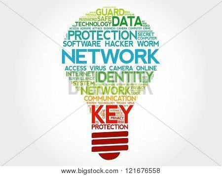 NETWORK bulb word cloud, business concept, presentation background
