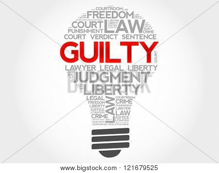 Guilty bulb word cloud concept, presentation background