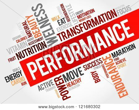 Performance Word Cloud, Fitness