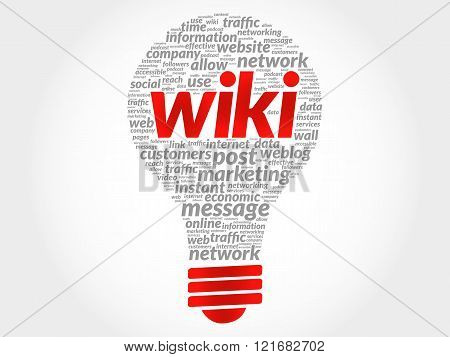 Wiki bulb word cloud business concept, presentation background