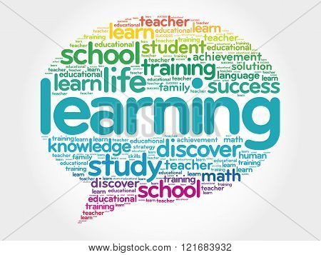 Learning Think Bubble word cloud, business concept
