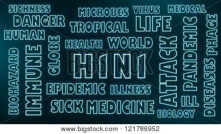 H1N1 Virus Relative Tags Cloud
