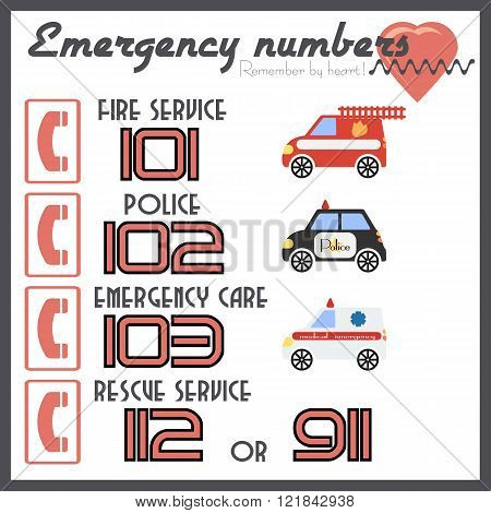 Notifying Poster With Emergency Call Numbers