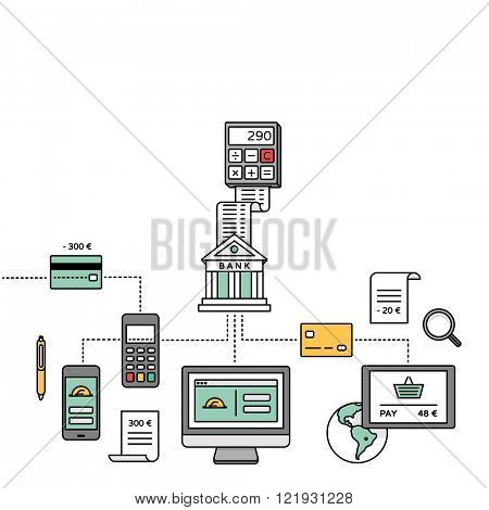 Smart banking, online payments, transactions, internet banking & mobile payment vector illustration.