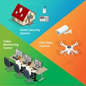 Постер, плакат: Alarm system Security system Security camera Security control room Security guard monitoring Re