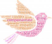 Compassionate Word Cloud On A White Background. poster