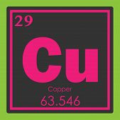 Copper Element Periodic Table Vector Illustration Eps 10 poster
