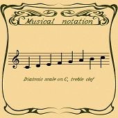 Diatonic Scale On Treble Clef. Color Illustration. Vector. poster